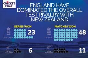 England vs New Zealand 2021: England's Domination, NZ's Recent Resurgence & Astle's Double Hundred - 10 Numbers From The Rivalry