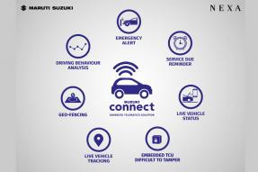 Suzuki Connect Review: Taking the Connected Technology to Masses