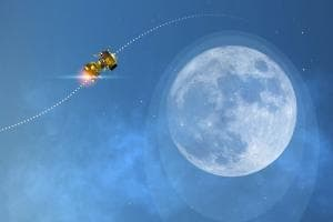 Chandrayaan-2: Spacecraft Successfully Enters Moon's Orbit
