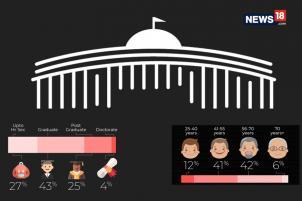 Modi 2.0: Interesting Facts About 17th Lok Sabha