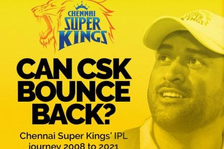 In Pictures, From 2008 to 2021: Chennai Super Kings'Incredible IPL Journey