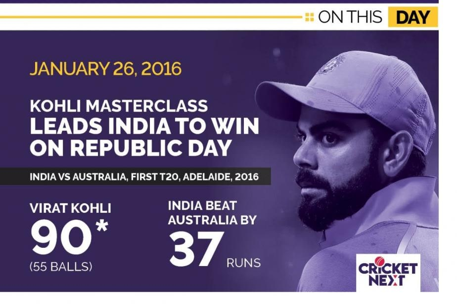 On This Day - January 26, 2016: Virat Kohli Leads India To Win On Republic Day