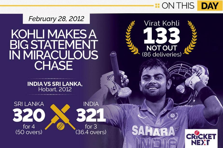 On This Day - February 28, 2012: Kohli Announces Himself With Stunning Chase