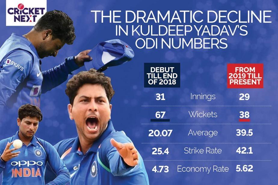 India vs England: The Dwindling Returns of Kuldeep Yadav in Limited Overs Cricket