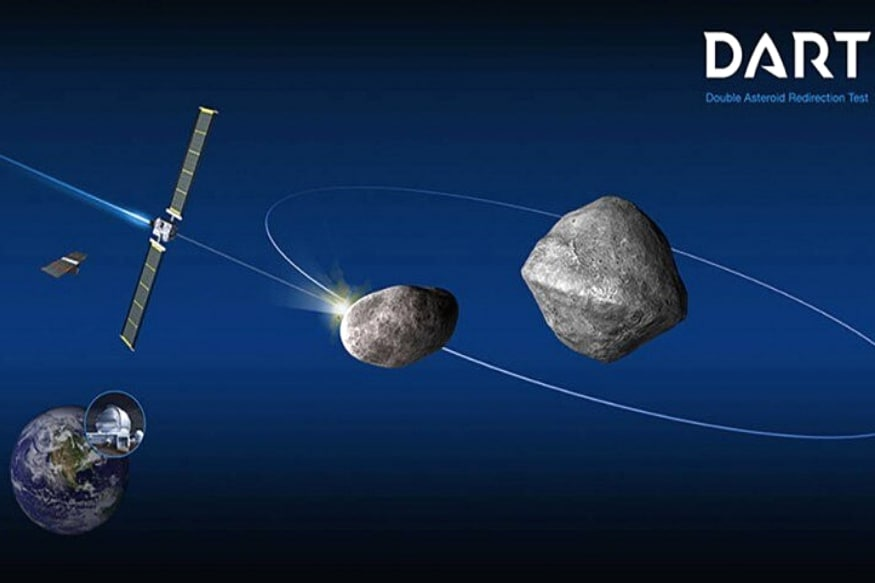 डबल एस्ट्रॉइड रिडायरेक्शन टेस्ट (DART) हे नासाचं पहिलं असं मिशन आहे, जे खगोलीय संरक्षण तंत्रज्ञानाचं प्रदर्शन करणार आहे. DART आणि सोलर उर्जा शक्तीच्या माध्यमातून हे रॉकेट 2021 मध्ये लाँच केलं जाणार असून, सप्टेंबर 2022 मध्ये ते 'डिडिमोस' प्रणालीतील Asteroid चे तुकडे-तुकडे करेल असं नासाने म्हटलं आहे.