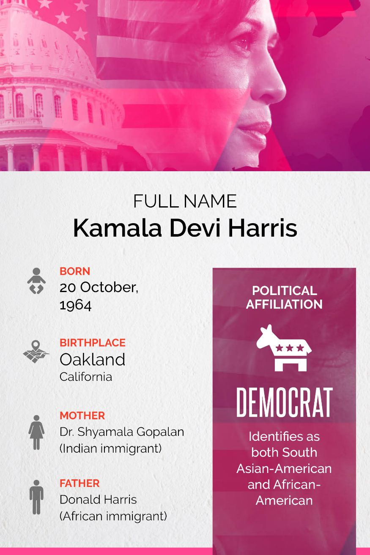 या पदासाठी निवडणुकीसाठी उभ्या राहणाऱ्या त्या पहिल्या कृष्णवर्णीय महिला आहे. त्या भारतीय-जमैकन वंशाच्या आहेत. त्यांच्या मातोश्री डॉ. शामला गोपालन मुळच्या भारतीय आहेत, तर वडील डोनाल्ड हॅरिस आफ्रिकेतून स्थलांतरीत झाले आहेत. (फोटो- Network18 Graphics)