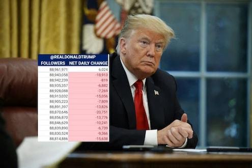 US राष्ट्राध्यक्ष पद तर गमावलेच आता Twitter फॉलोअर्सही! डोनाल्ड ट्रम्प यांच्या लोकप्रियतेला ओहोटी