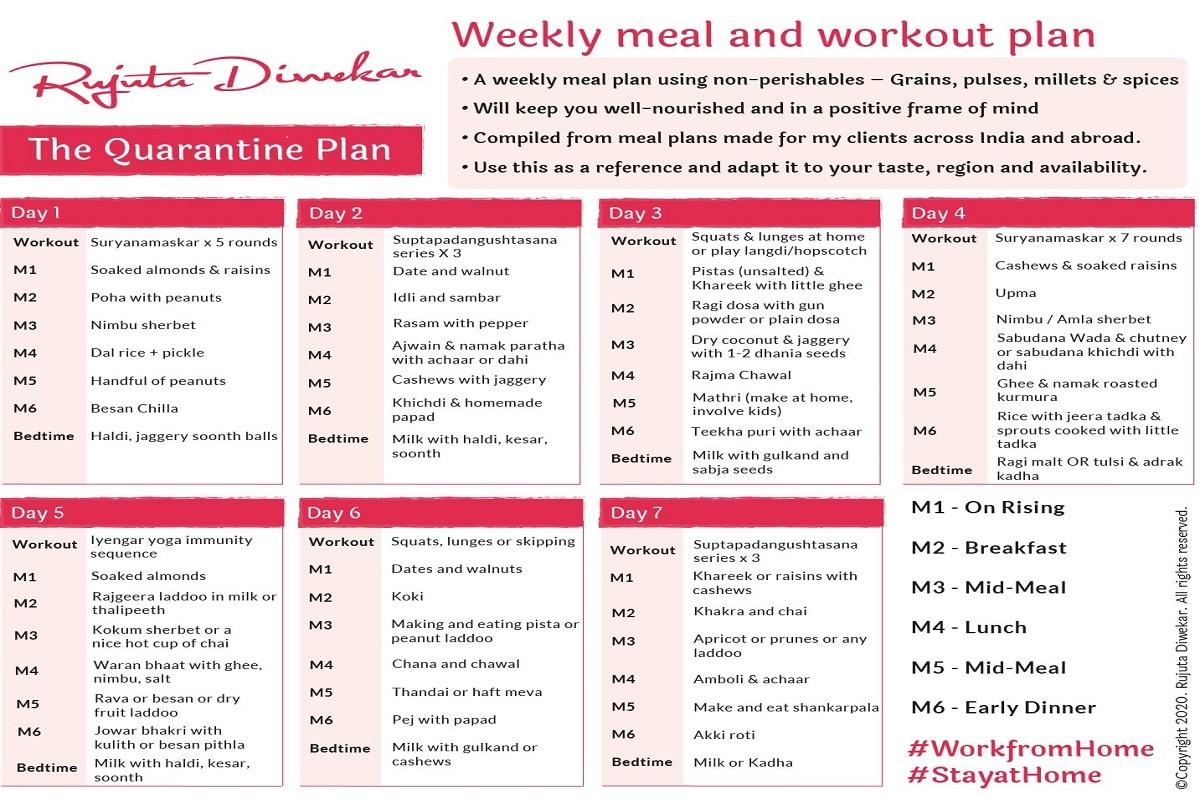 Quarantine meal and exercise plan अशी कॅप्शन देऊन त्यांनी हा चार्ट सोशल मीडियावर शेअर केला आहे. एका आठवड्यात कोणत्या वेळी काय खावं? याचा चार्टच त्यांनी दिला आहे.