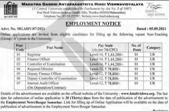Hindi Vishwavidyalaya Wardha Recruitment 2021