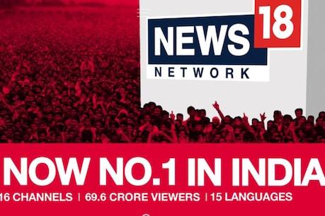 India's No 1 Network | ലോക്ക് ഡൗൺ കാലയളവിൽ നെറ്റ്വര്ക്ക് 18 ഗ്രൂപ്പിന് ദിവസവും 10 കോടി കാഴ്ചക്കാർ; ഡിജിറ്റൽ-ടിവി മേഖലയിൽ 57% വർദ്ധനവ്