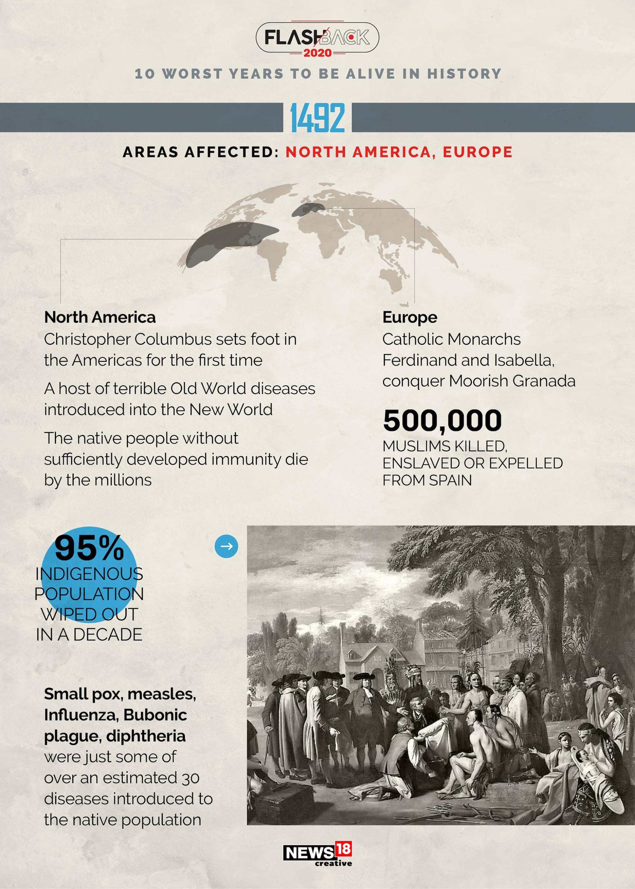 1492- കൊളംബസ് വടക്കേ അമേരിക്ക കണ്ടെത്തിയ വർഷം. എന്നാൽ ബ്യൂബോണിക് പ്ലേഗ്, സ്മാൾ പോക്സ്, ഡിഫ്ത്തീരിയ, അഞ്ചാം പനി, ഇൻഫ്ലുവെൻസ തുടങ്ങിയ മാരകരോഗങ്ങൾ ലോകമാകെ പടർന്നു പിടിച്ചു. ഈ രോഗം നീണ്ടുനിന്നതോടെ ഒരു ദശാബ്ദത്തിനിടെ 95 ശതമാനം പേരും ഭൂമുഖത്ത് ഈ രോഗത്തിന് ഇരയായി. കൂടാതെ സ്പെയിനിൽ അഞ്ചു ലക്ഷത്തോളം മുസ്ലീങ്ങൾ കൂട്ടക്കൊലയ്ക്ക് ഇരയാകുകയോ പുറത്താക്കപ്പെടുകയോ ചെയ്തത് 1492ലാണ്.