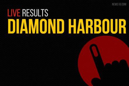 Diamond Harbour Election Results 2019 Live Updates: Abhishek Banerjee of TMC Wins
