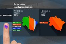 Uttarakhand Elections 2017: The Previous Performances