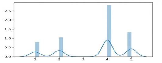 COVID graph 8