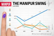 Manipur Elections 2017: Take a Look at the Manipur Swing
