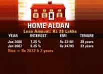 Home loan lending rates shoot up