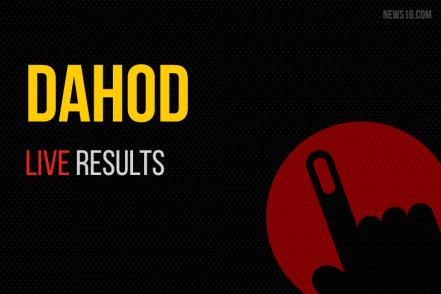 Dahod Election Results 2019 Live Updates (Dohad): Jashvantsinh Sumanbhai Bhabhor of BJP Wins