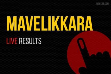 Mavelikkara Election Results 2019 Live Updates:  Kodikkunil Suresh of INC Wins