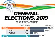 Elections 2019: Exit Poll Results According to News18-IPSOS