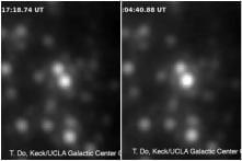 Supermasisve Blackhole in Milky Way Suddenly Flares Up, Scientists Baffled