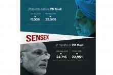 Politics of Sensex
