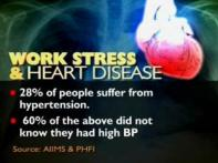 World Heart Day Spl: Heart disease and the young