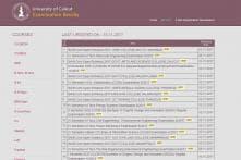 Calicut University MA, MSc, BCom, BBA Results Nov '16/ June '17 Declared at cupbresults.uoc.ac.in
