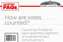 FAQs: Counting Votes for Lok Sabha Election Results 2019