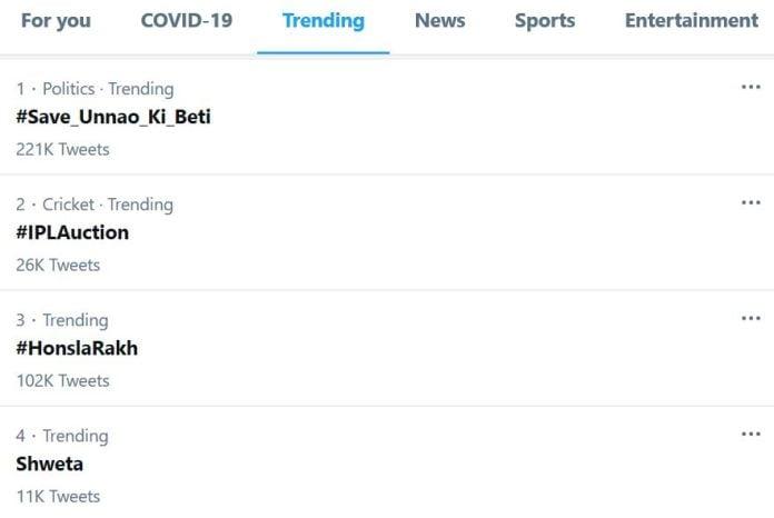 shweta, trending, twitter