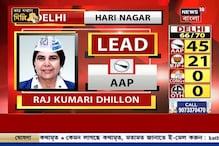 Delhi Election Results 2020: ফের দিল্লিতে AAP, BJP এগিয়ে দ্বিগুণ আসনে