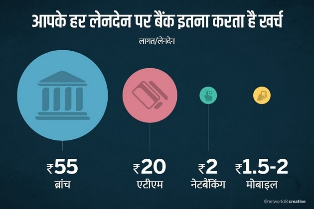 bank-transaction-charges-11