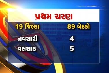 ગુજરાત વિધાનસભા ચૂંટણી 2017નો શંખનાદ