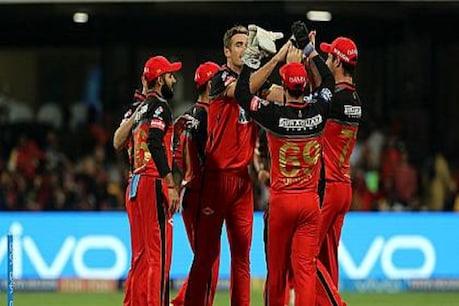IPL 2018 :  મુંબઇ સામે બેંગ્લોરનો 14 રનથી શાનદાર વિજય
