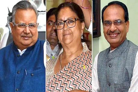 છત્તીસગઢ-રાજસ્થાન અને એમપીમાં BJPને ઝટકો, કોંગ્રેસની થઈ શકે છે વાપસી: સર્વે