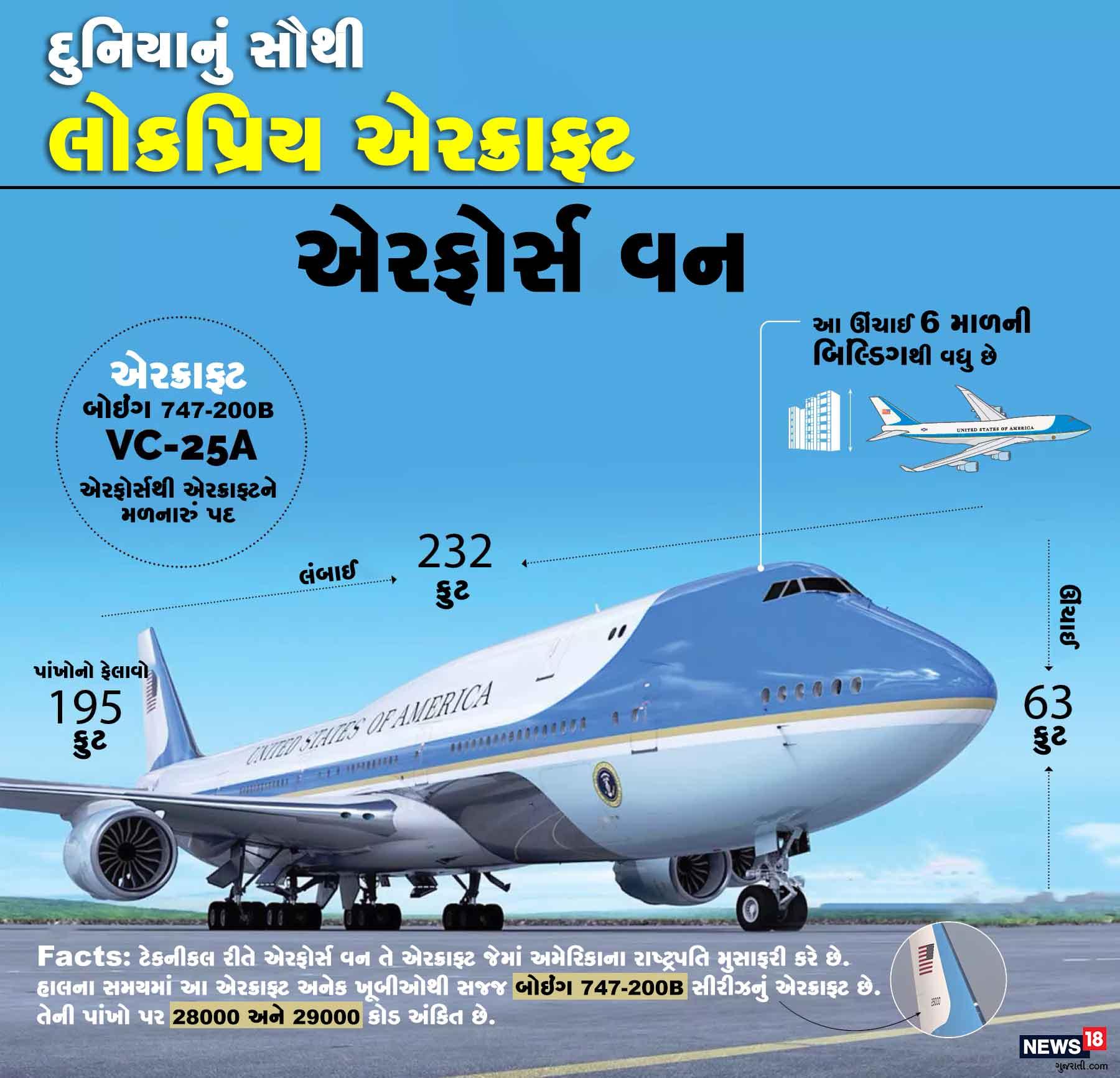 અમેરિકાના રાષ્ટ્રપતિનું એરક્રાફ્ટ બોઇંગ 747-200B સીરીઝનું છે. અમેરિકાની એરફોર્સે આ એરક્રાફ્ટને VC-25A નામ આપ્યું છે. આ એરક્રાફ્ટની ઊંચાઈ 6 માળની બિલ્ડિંગથી વધુ છે. તેની પાંખોનો ફેલાવો 195 ફુટ અને લંબાઈ 232 ફુટ છે. એરફોર્સ વન એરક્રાફ્ટ અમદાવાદ એરપોર્ટ (Ahmedabad Airport) પર 24 ફેબ્રુઆરી લૅન્ડ થશે. રિપોર્ટ મુજબ તેના કારણે 60 જેટલી ડોમેસ્ટિક અને ઇન્ટરનેશનલ ફ્લાઇટની આવન-જાવન પર અસર પડશે. કેટલીક ફ્લાઇટ્સને મુંબઈ કે વડોદરા ડાઇવર્ટ (Flights Diverted) પણ કરવામાં આવશે.