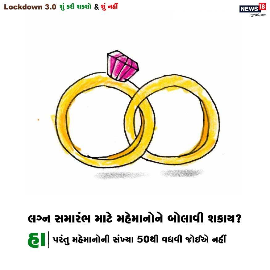 સવાલ : લગ્ન સમારંભ માટે મહેમાનોને બોલાવી શકાય? જવાબ :હા. પરંતુ મહેમાનોની સંખ્યા 50થી વધવી જોઈએ નહીં.