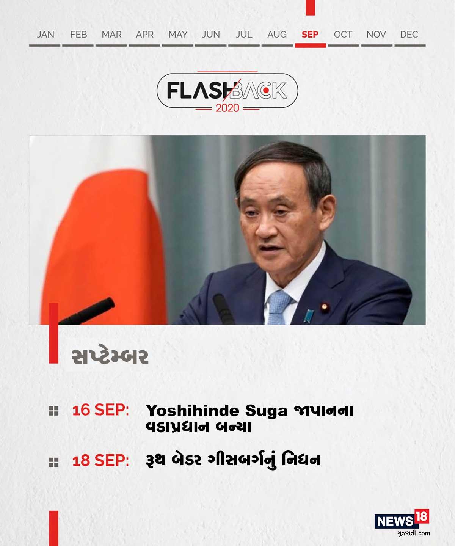 સપ્ટેમ્બર: Yoshihinde Suga જાપાનના વડાપ્રધાન બન્યા । રૂથ બેડર ગીસબર્ગનું નિધન