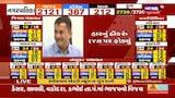 Gujarat Election Vote Counting | Dy. CM Nitin Patel એ Gujarat ની જનતાનો આભાર માન્યો