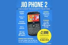 بہترین موقع: 15 اگست سے شروع ہوگی جیو فون 2 کی پری بکنگ، یہ ہے طریقہ