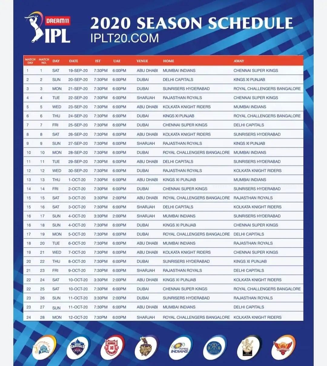 انڈین پریمیر لیگ (IPL 2020) کی گورننگ کونسل نے اتوار کو ٹورنا منٹ شروع ہونے سے 13 دن قبل پروگرام کا اعلان کیا۔