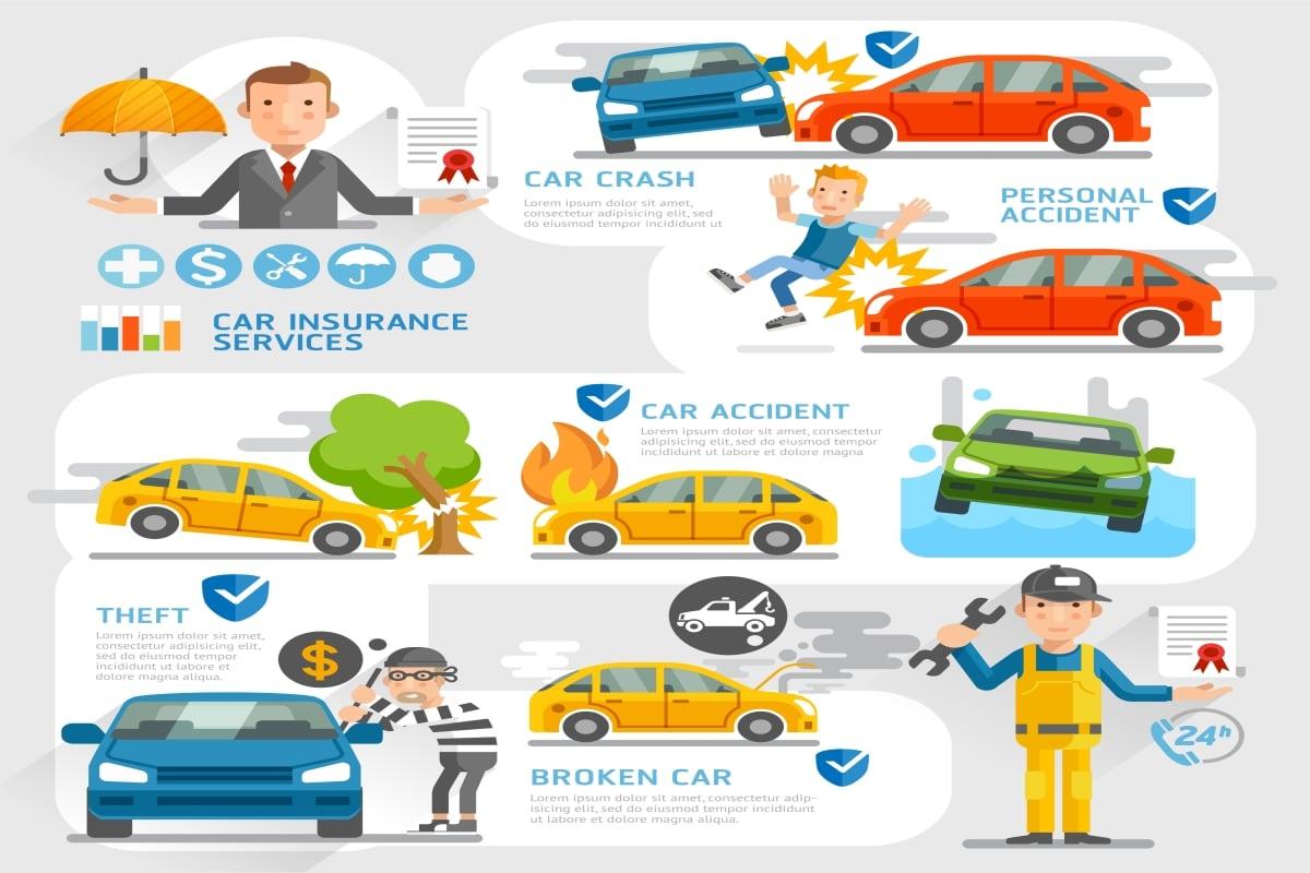 حادثہ کے وقت آپ کا انشورنس نہ ہوتو آپ کیاکریں؟
