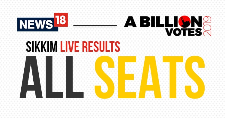 Sikkim Assembly Election Result 2019 Live: Sikkim Elections Results
