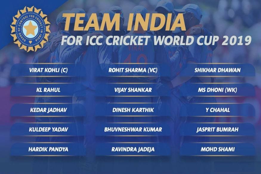Indian Team Squad WC