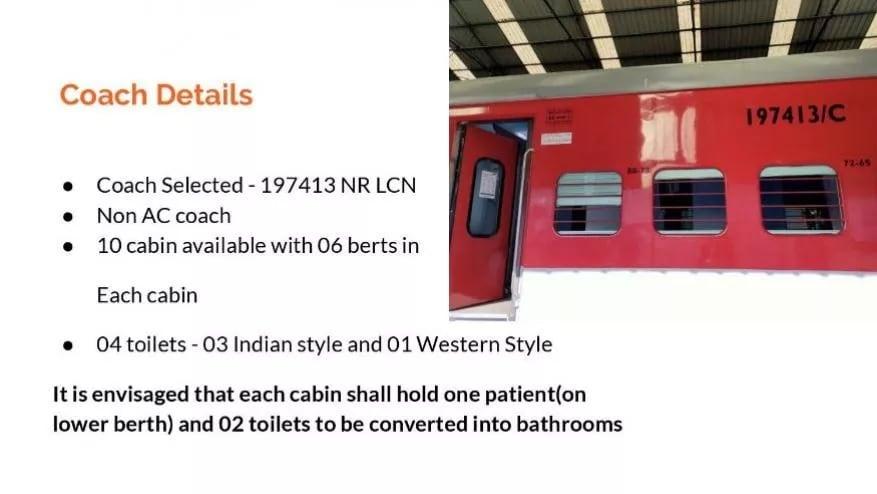 (Image: Indian Railways)