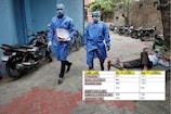 சென்னையில் 3 மண்டலங்களில் ஆயிரத்தைக் கடந்த கொரோனா பாதிப்பு