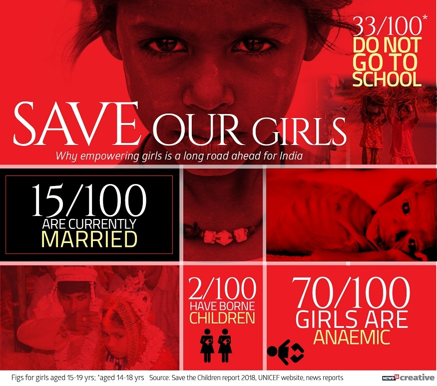 national girl child day, beti bachao beti padhao in hindi, girl child day, national girl child day 2019, balika diwas, national girls day, save girl child drawing, national girl child day 2019 theme, national girl child day 2019 in india, జాతీయ బాలికా దినోత్సవం, బాలికలపై దారుణాలు,