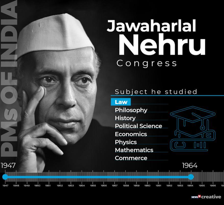 భారత మొదటి ప్రధాని..జవహర్ లాల్ నెహ్రూ న్యాయ శాస్త్రాన్ని చదివారు. Photo: News18 Creative