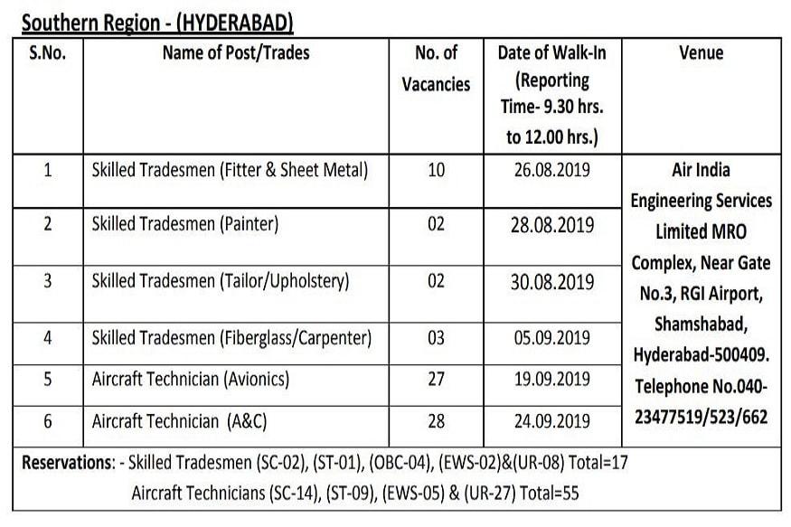 5. ఢిల్లీ రీజియన్లోని పోస్టులు, ఇంటర్వ్యూ తేదీల వివరాలు ఇవే. (Source: AIESL)