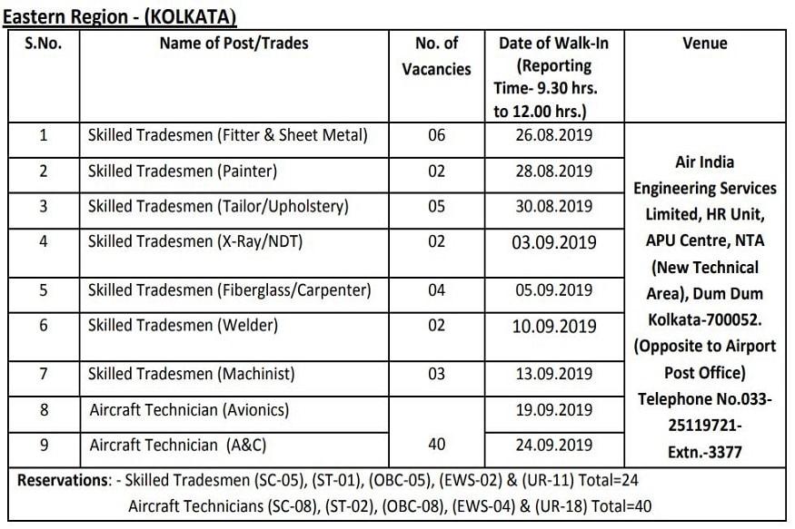 6. కోల్కతా రీజియన్లోని పోస్టులు, ఇంటర్వ్యూ తేదీల వివరాలు ఇవే. (Source: AIESL)