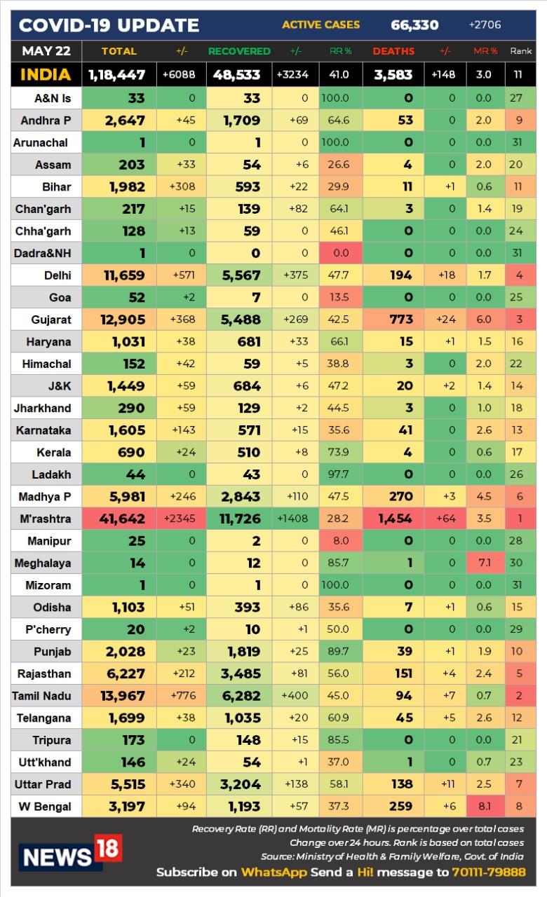 corona India, Covid-19, Coronavirus, Coronavirus in India, Coronavirus Kolkata, lockdown, india lockdown, 21 days lockdown, pm modi, coronavirus, china virus, coronavirus, corona, wuhan virus, new china virus,china virus outbreak,coronavirus outbreak,virus china,coronavirus symptoms,కరోనా వైరస్,చైనాలో కరోనా వైరస్,